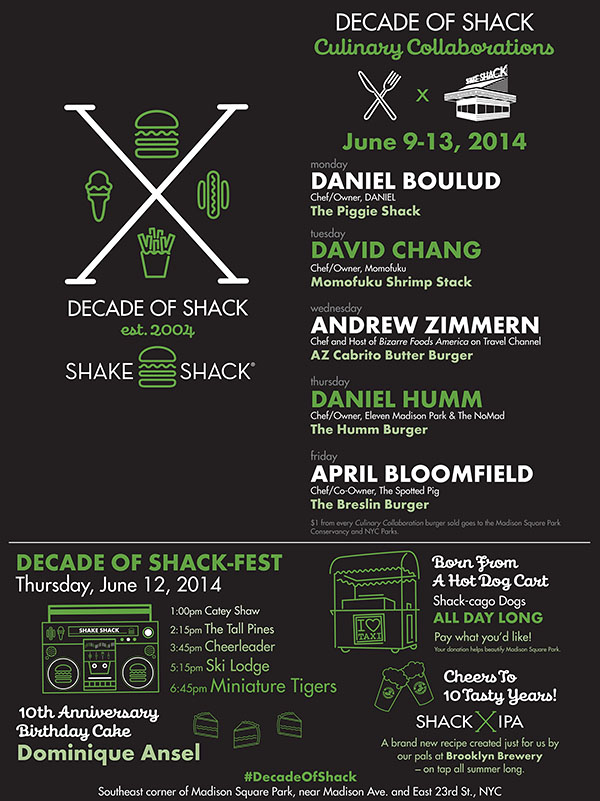 Shake Shack's 10th Anniversary